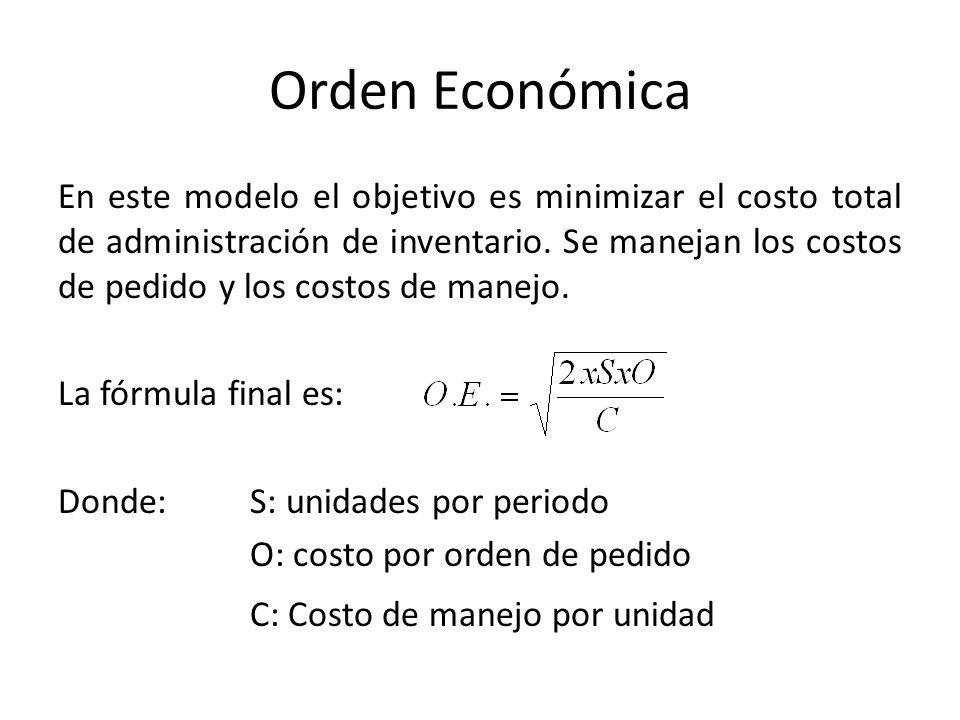 Orden Económica