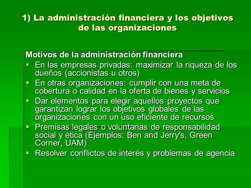 1) La administración financiera y los objetivos de las organizaciones