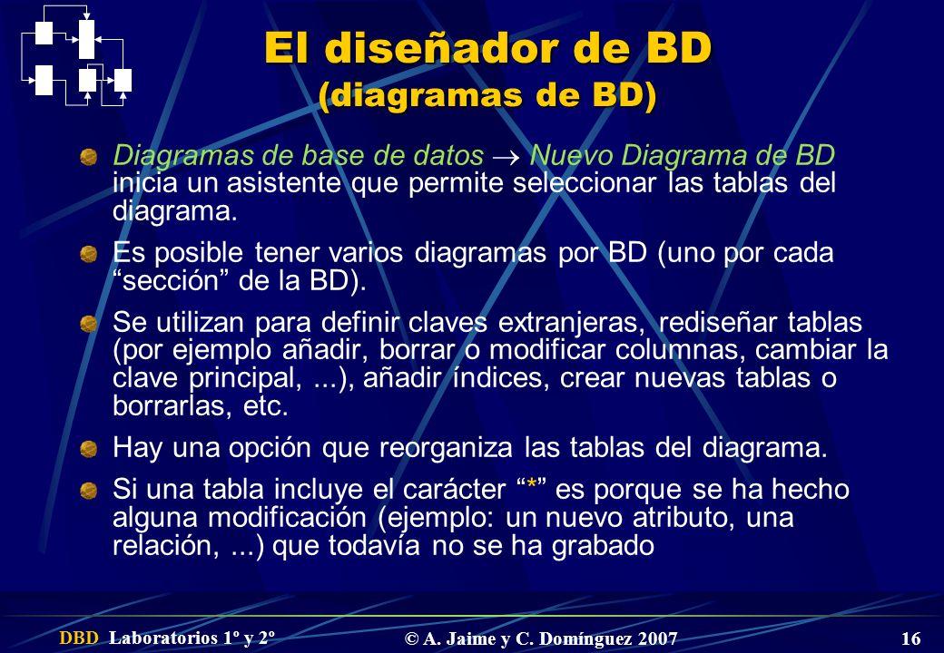 El diseñador de BD (diagramas de BD)