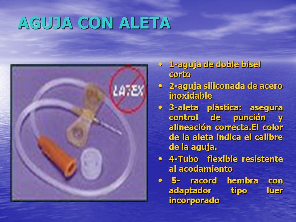 AGUJA CON ALETA 1-aguja de doble bisel corto