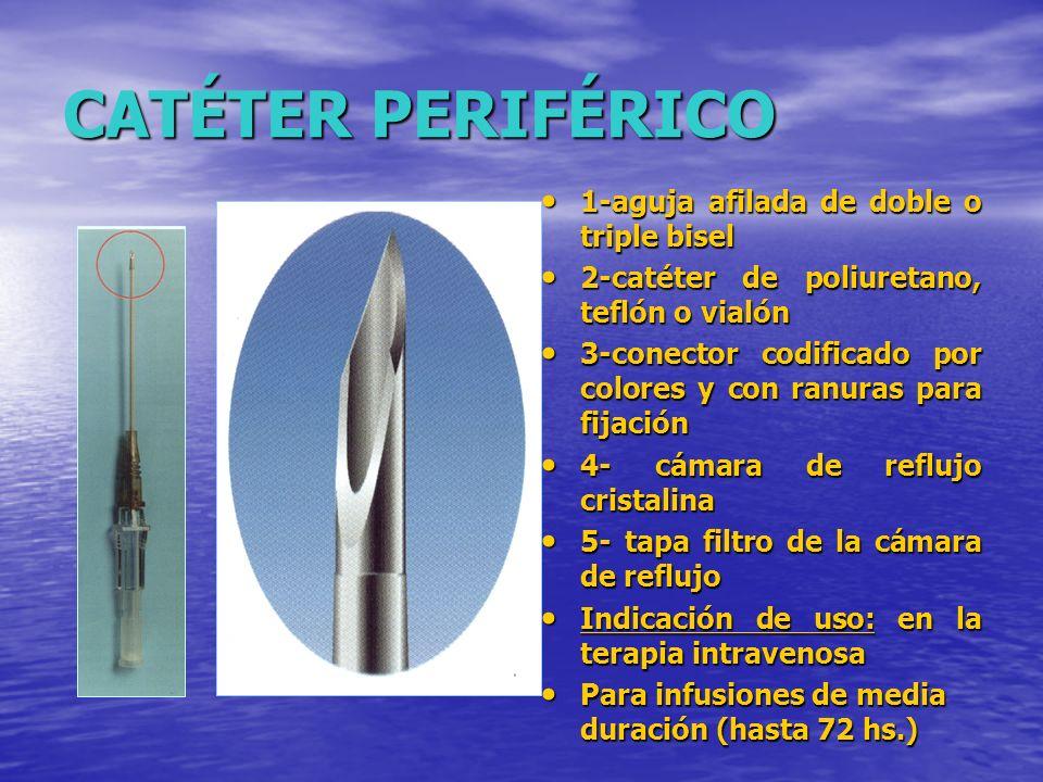CATÉTER PERIFÉRICO 1-aguja afilada de doble o triple bisel