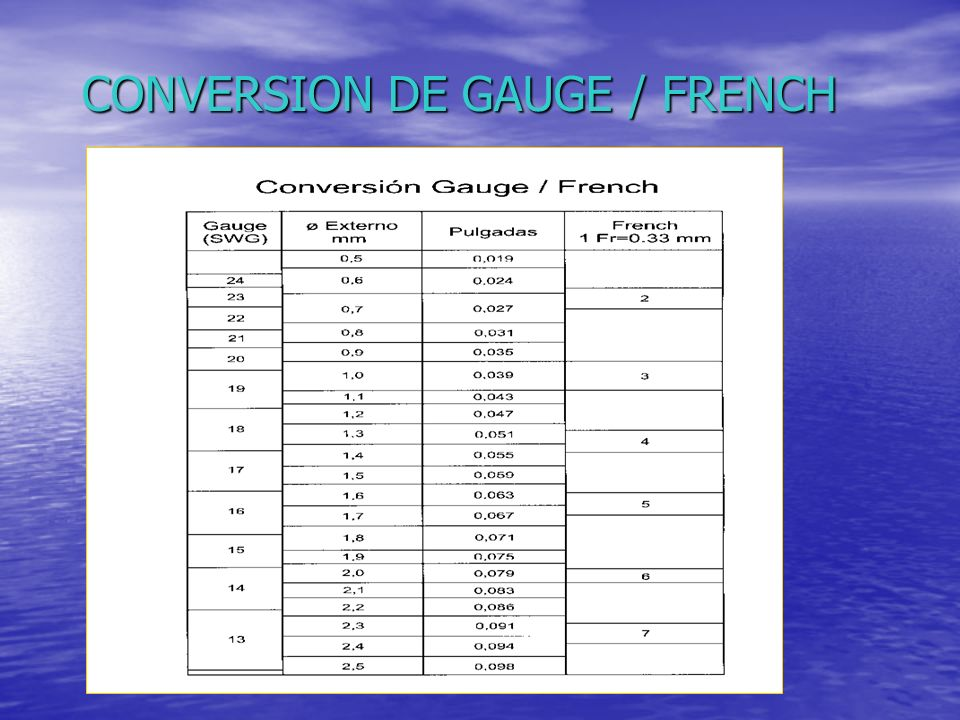 CONVERSION DE GAUGE / FRENCH