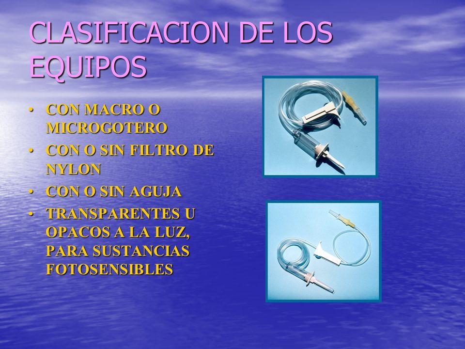CLASIFICACION DE LOS EQUIPOS