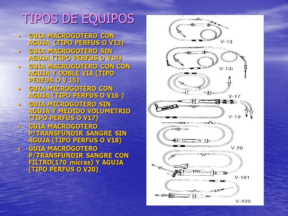 TIPOS DE EQUIPOS GUIA MACROGOTERO CON AGUJA (TIPO PERFUS O V13)