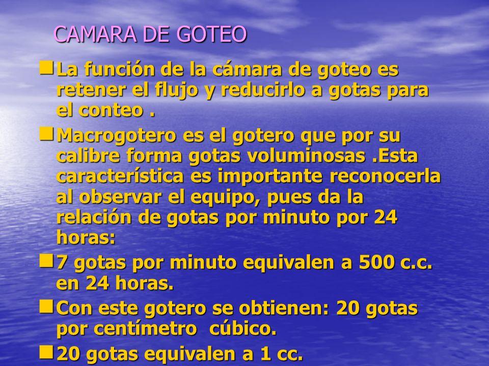 CAMARA DE GOTEO La función de la cámara de goteo es retener el flujo y reducirlo a gotas para el conteo .