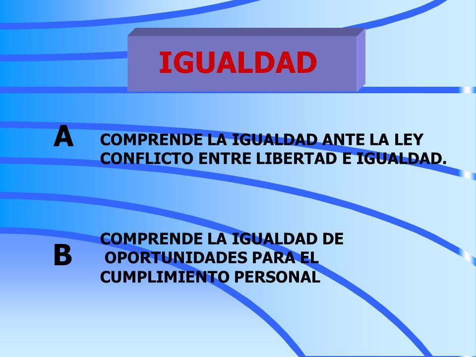 IGUALDAD A B COMPRENDE LA IGUALDAD ANTE LA LEY
