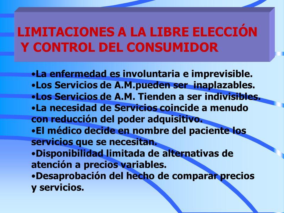 LIMITACIONES A LA LIBRE ELECCIÓN Y CONTROL DEL CONSUMIDOR