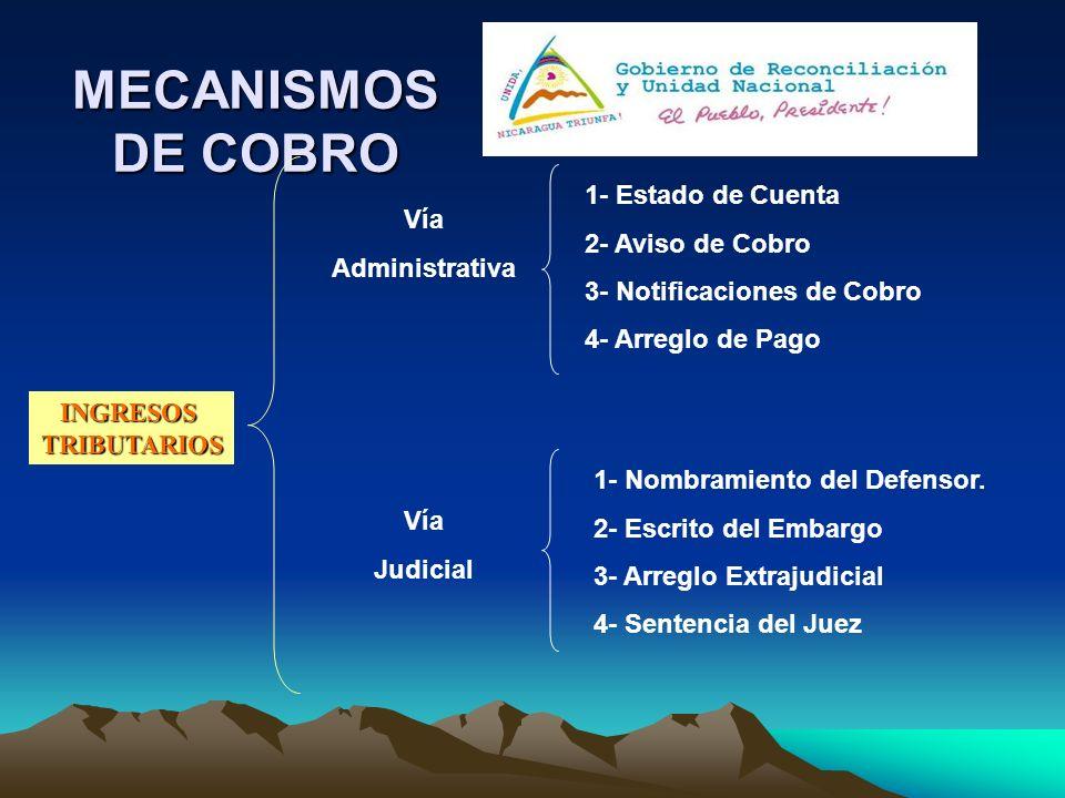 MECANISMOS DE COBRO 1- Estado de Cuenta 2- Aviso de Cobro Vía