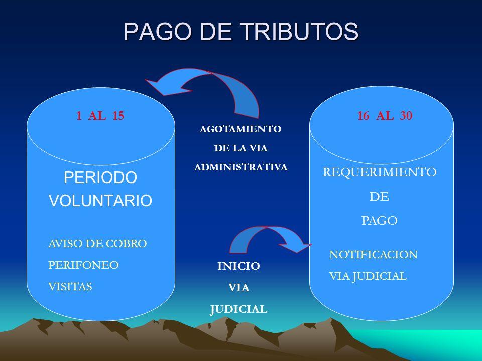 PAGO DE TRIBUTOS PERIODO VOLUNTARIO 1 AL 15 16 AL 30 REQUERIMIENTO DE