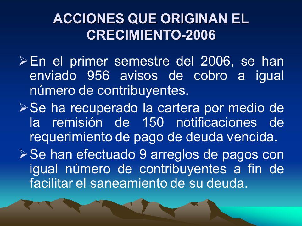 ACCIONES QUE ORIGINAN EL CRECIMIENTO-2006