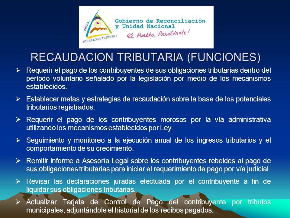 RECAUDACION TRIBUTARIA (FUNCIONES)