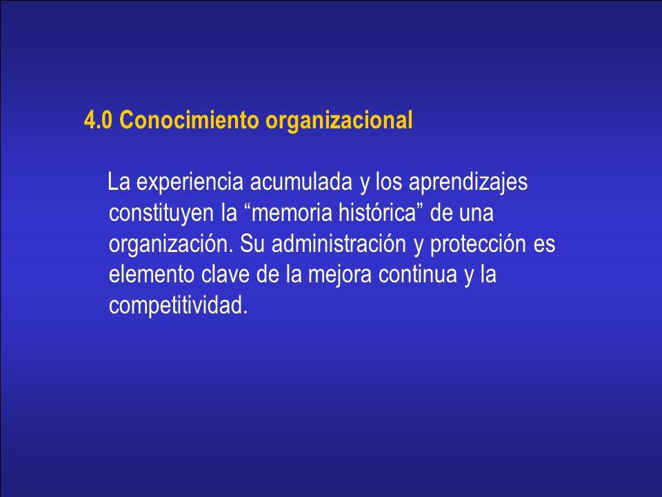 4.0 Conocimiento organizacional