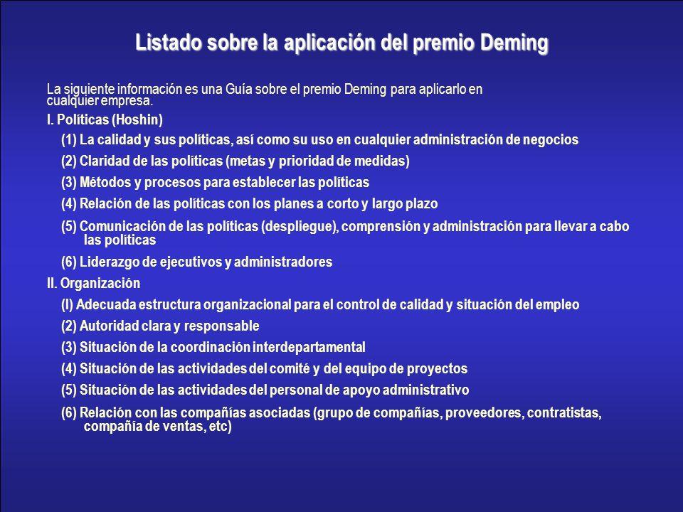 Listado sobre la aplicación del premio Deming