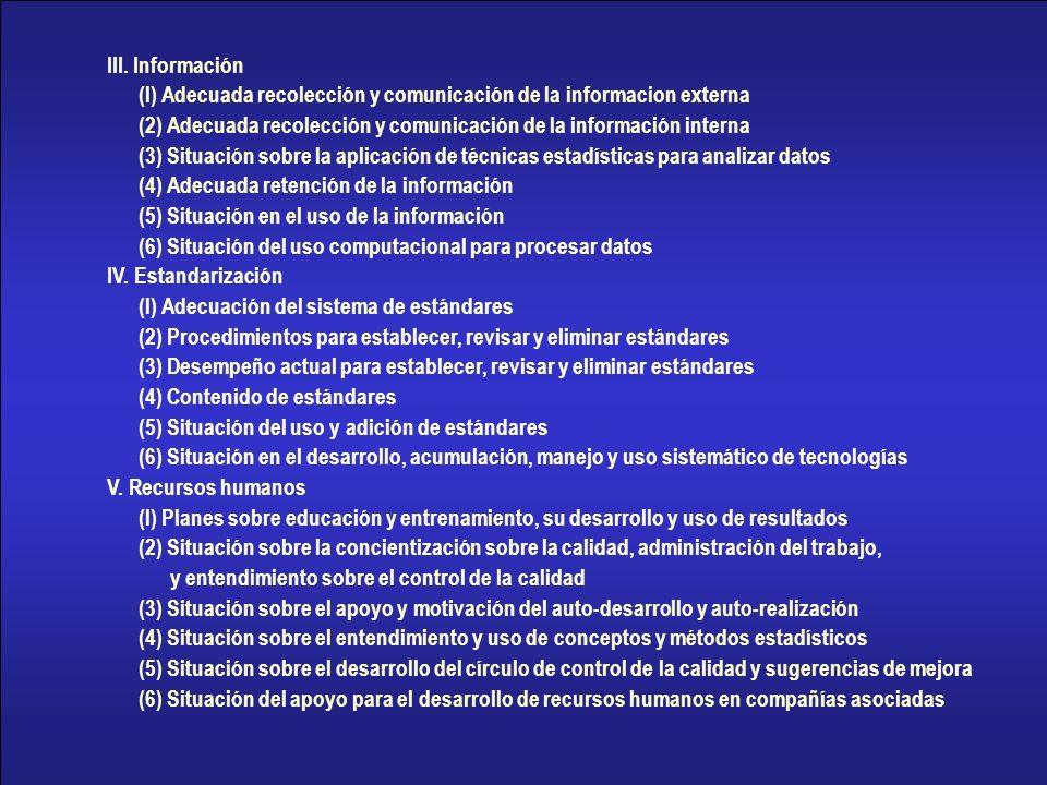 III. Información (l) Adecuada recolección y comunicación de la informacion externa.