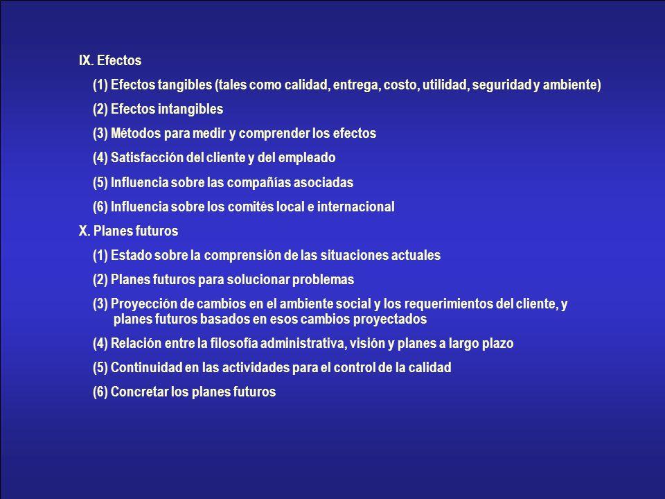 IX. Efectos (1) Efectos tangibles (tales como calidad, entrega, costo, utilidad, seguridad y ambiente)