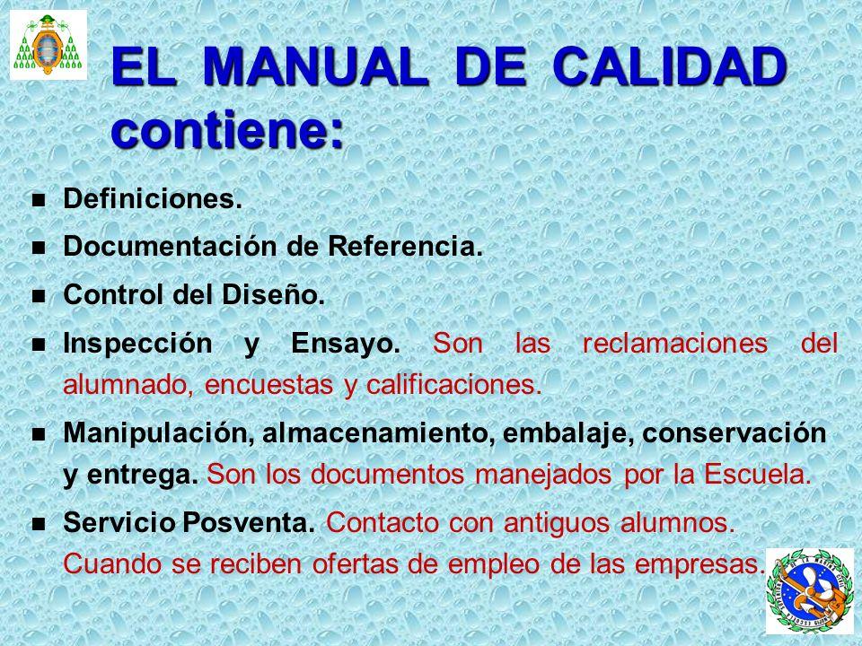 EL MANUAL DE CALIDAD contiene: