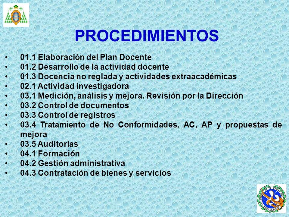 PROCEDIMIENTOS 01.1 Elaboración del Plan Docente