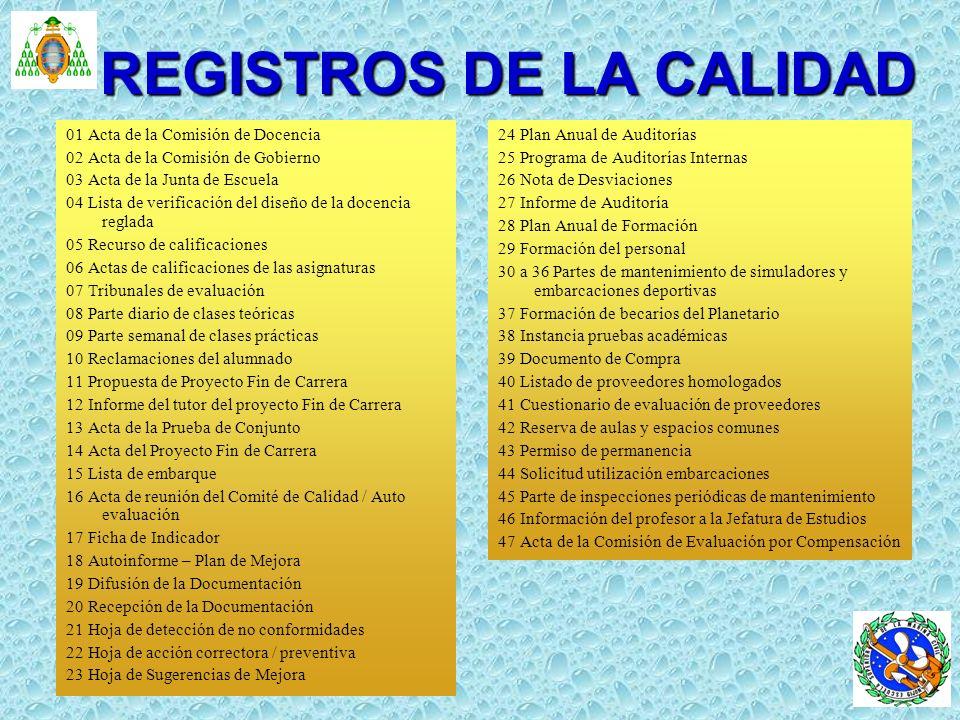 REGISTROS DE LA CALIDAD