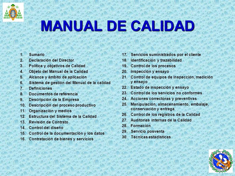 MANUAL DE CALIDAD 1. Sumario 2. Declaración del Director