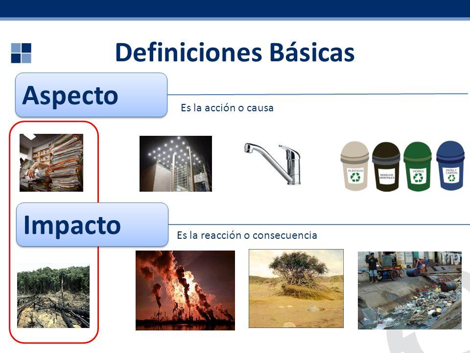 Definiciones Básicas Aspecto Impacto Es la acción o causa