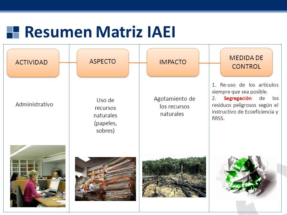 Resumen Matriz IAEI MEDIDA DE CONTROL ACTIVIDAD ASPECTO IMPACTO