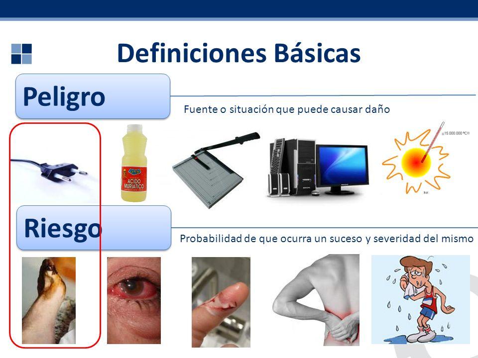 Definiciones Básicas Peligro Riesgo