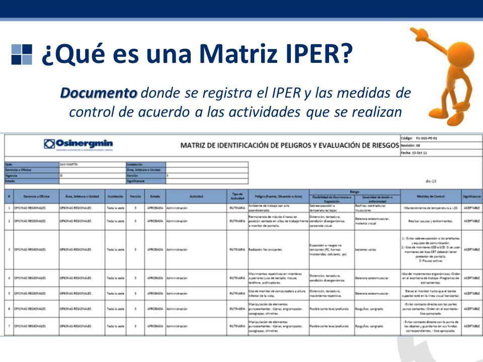 ¿Qué es una Matriz IPER.