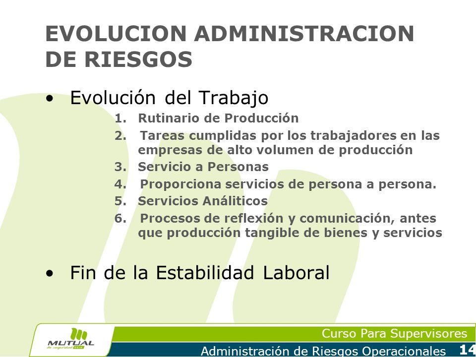 EVOLUCION ADMINISTRACION DE RIESGOS