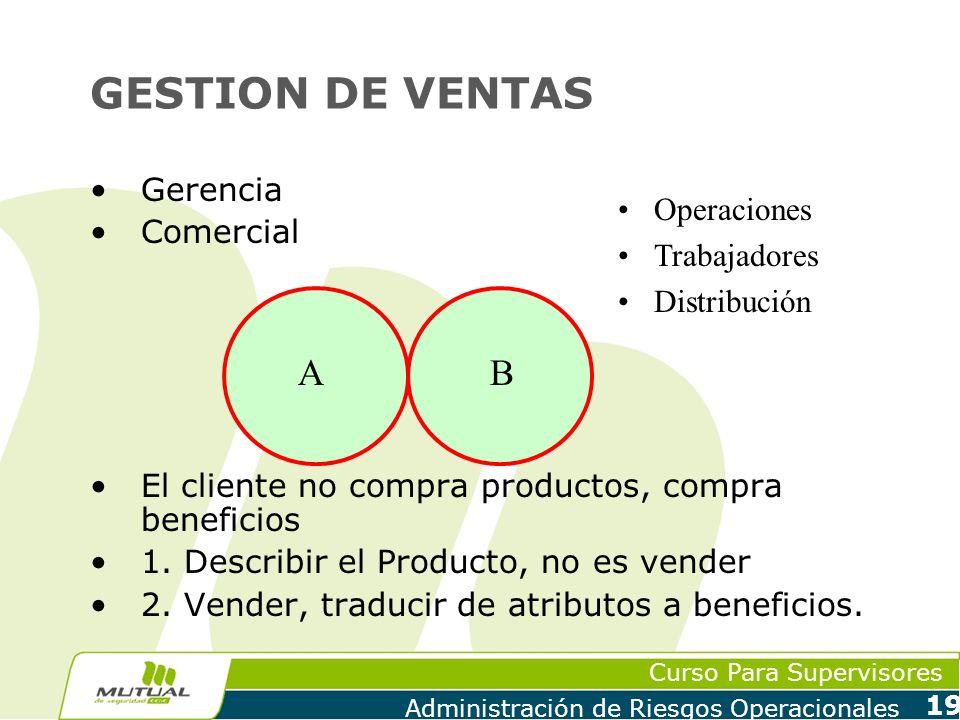 GESTION DE VENTAS A B Gerencia Comercial Operaciones Trabajadores