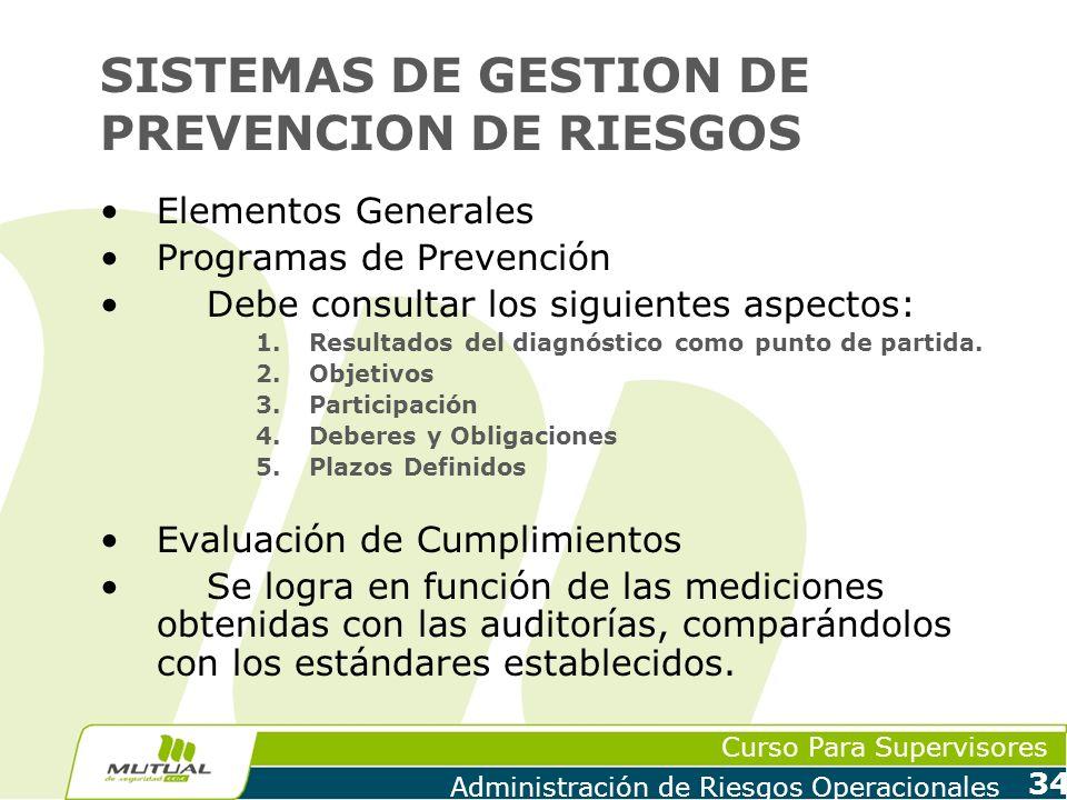 SISTEMAS DE GESTION DE PREVENCION DE RIESGOS