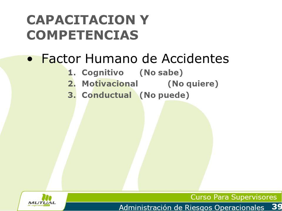 CAPACITACION Y COMPETENCIAS