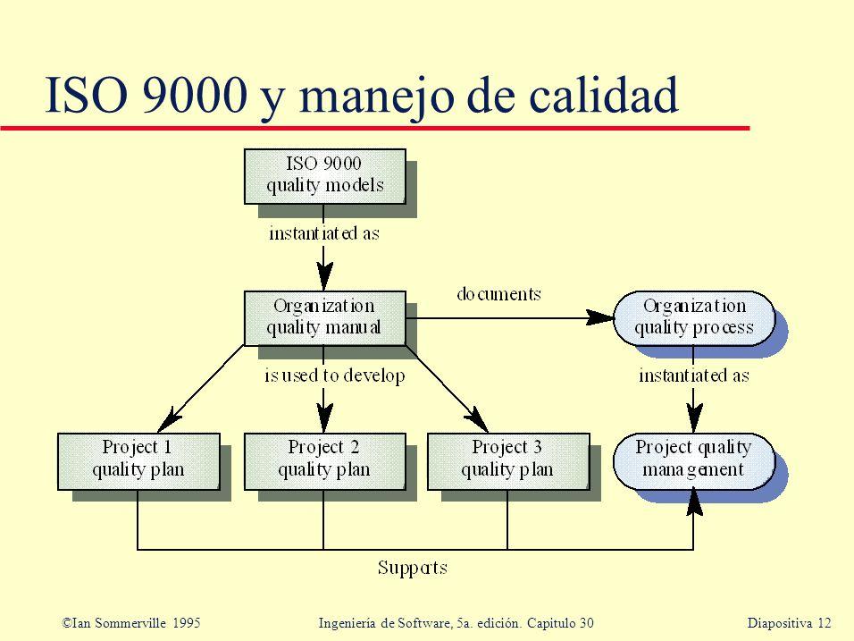 ISO 9000 y manejo de calidad