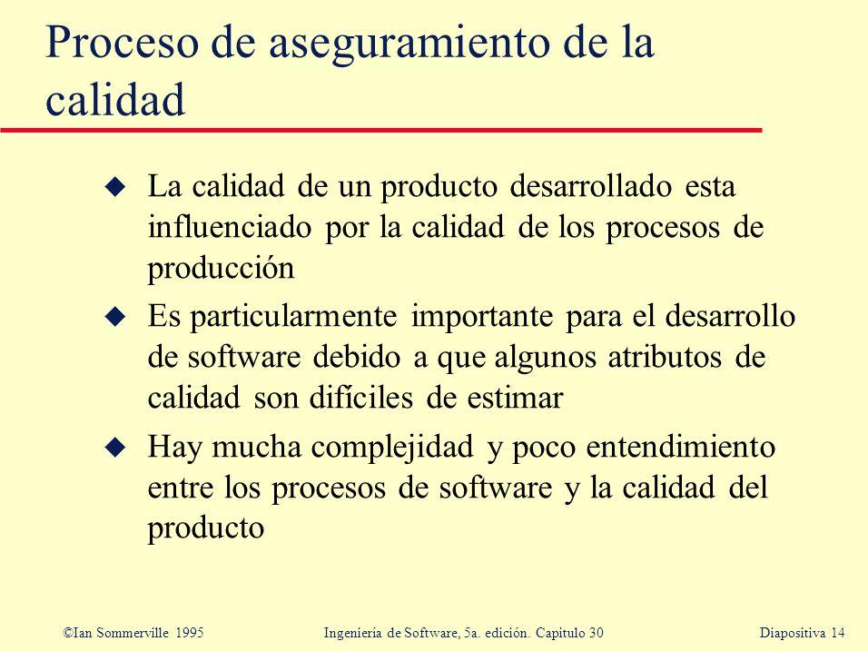 Proceso de aseguramiento de la calidad