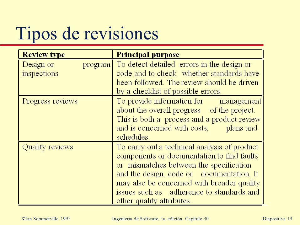 Tipos de revisiones