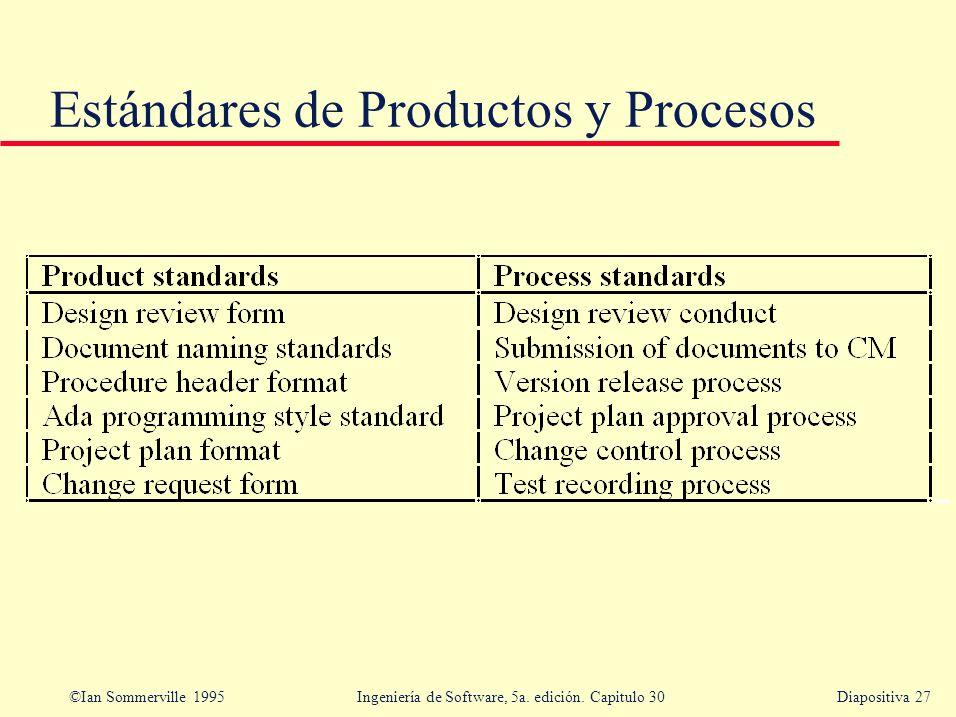 Estándares de Productos y Procesos