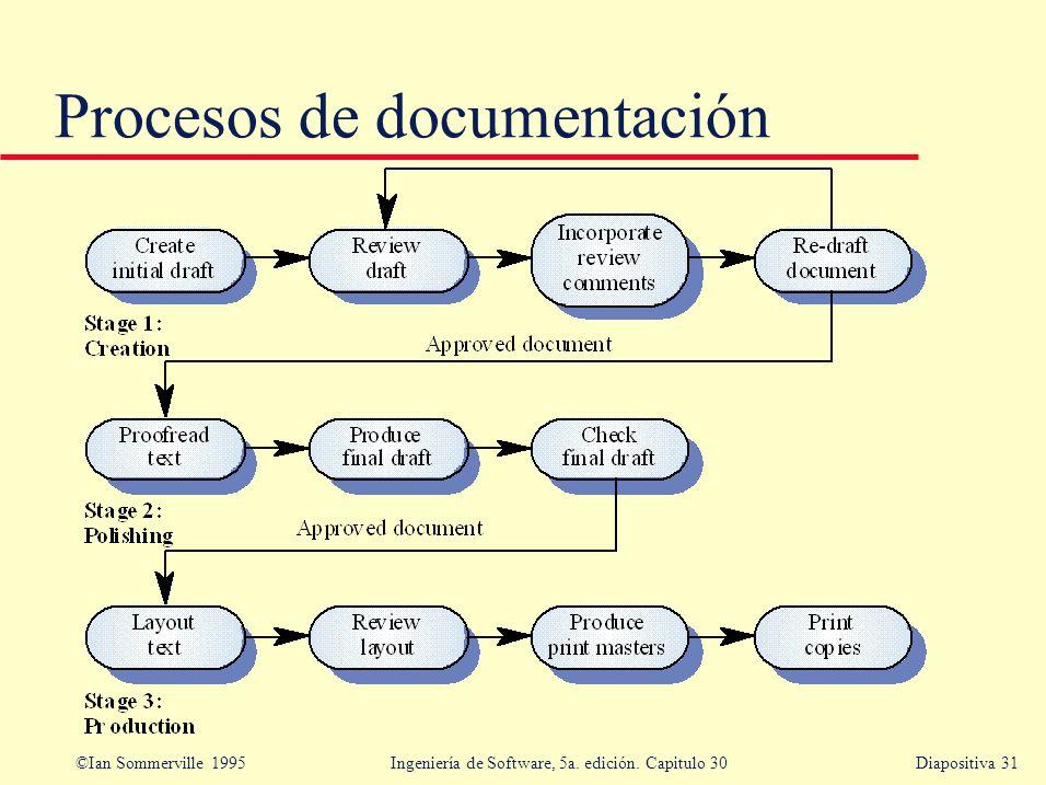 Procesos de documentación