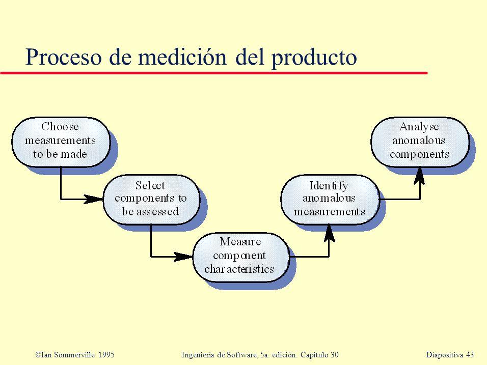 Proceso de medición del producto