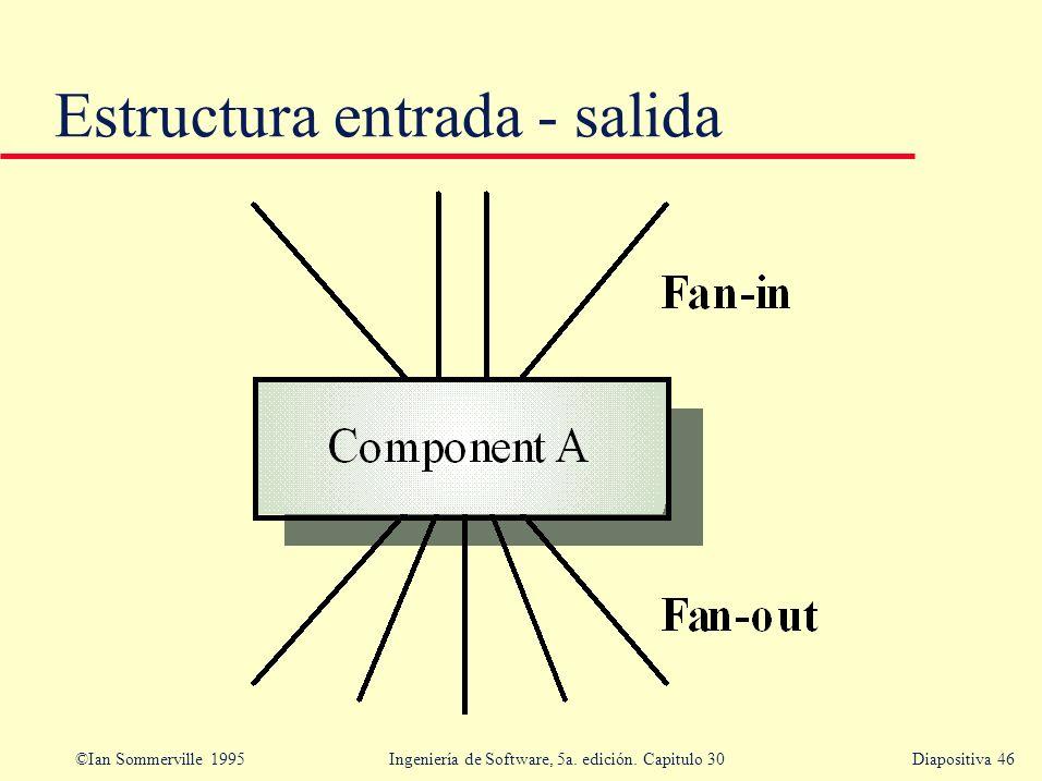 Estructura entrada - salida