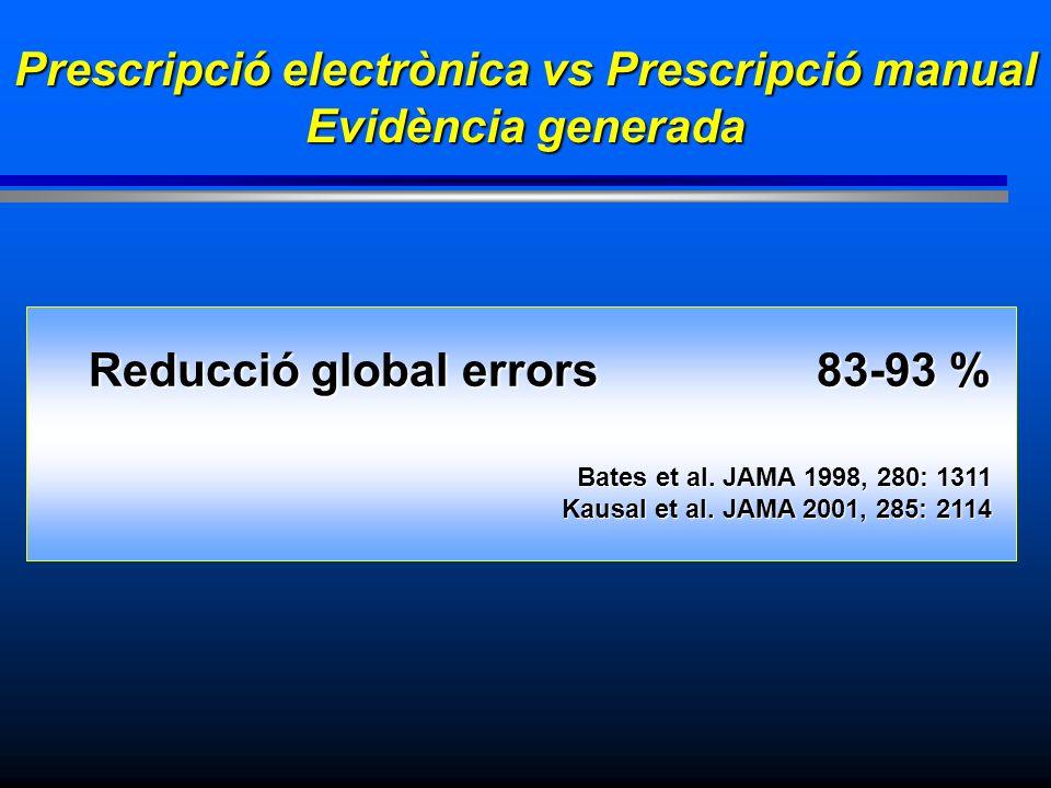 Prescripció electrònica vs Prescripció manual