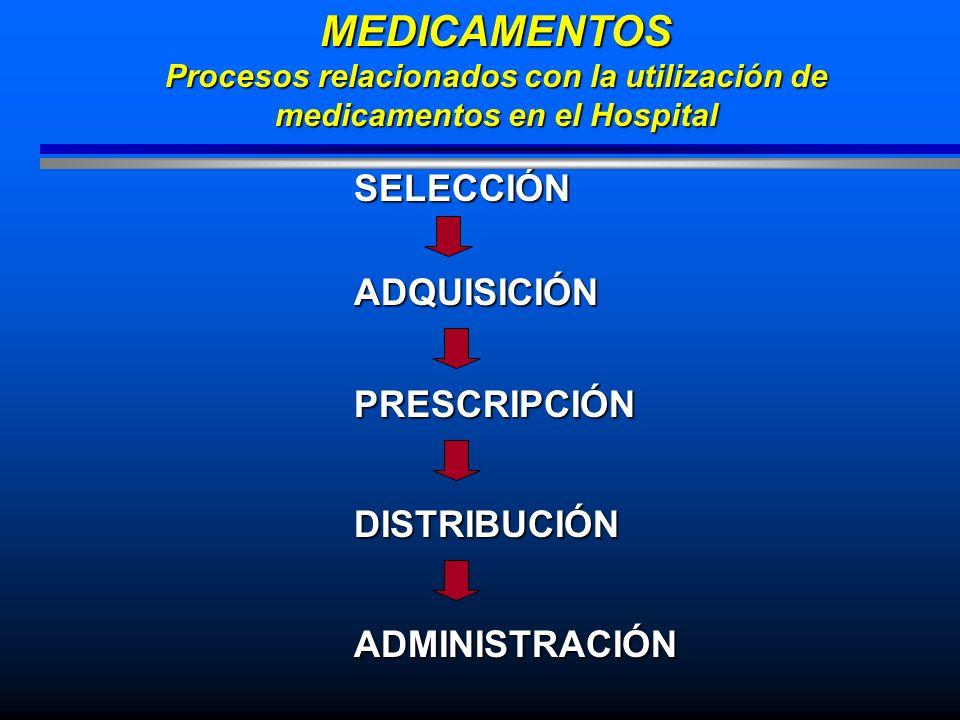 MEDICAMENTOS SELECCIÓN ADQUISICIÓN PRESCRIPCIÓN DISTRIBUCIÓN