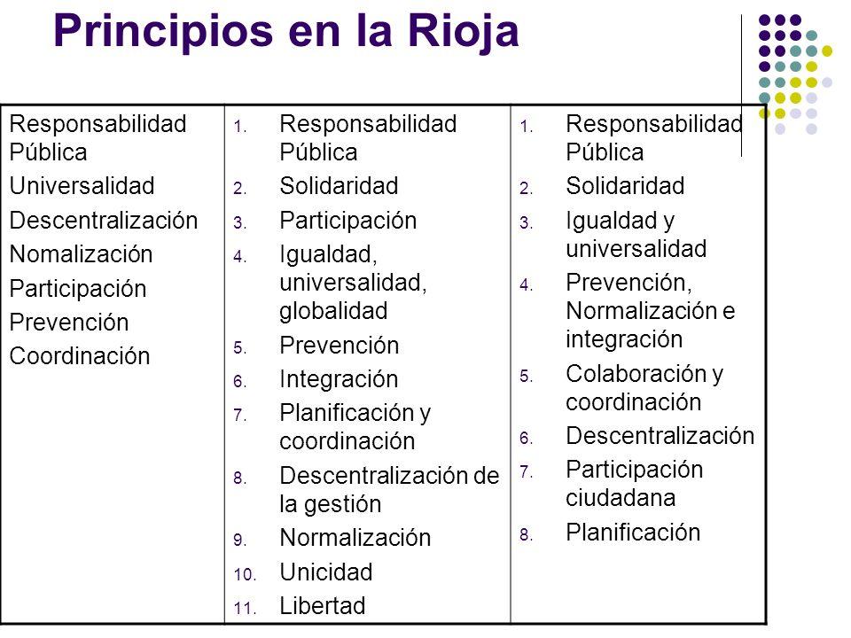Principios en la Rioja Responsabilidad Pública Universalidad