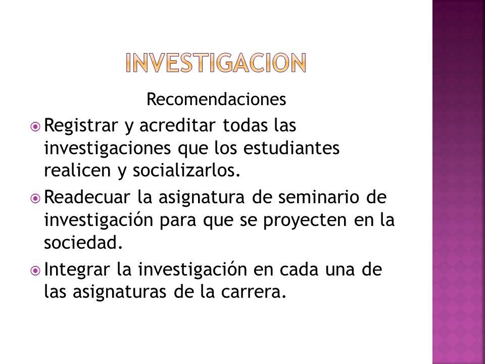investigacion Recomendaciones. Registrar y acreditar todas las investigaciones que los estudiantes realicen y socializarlos.