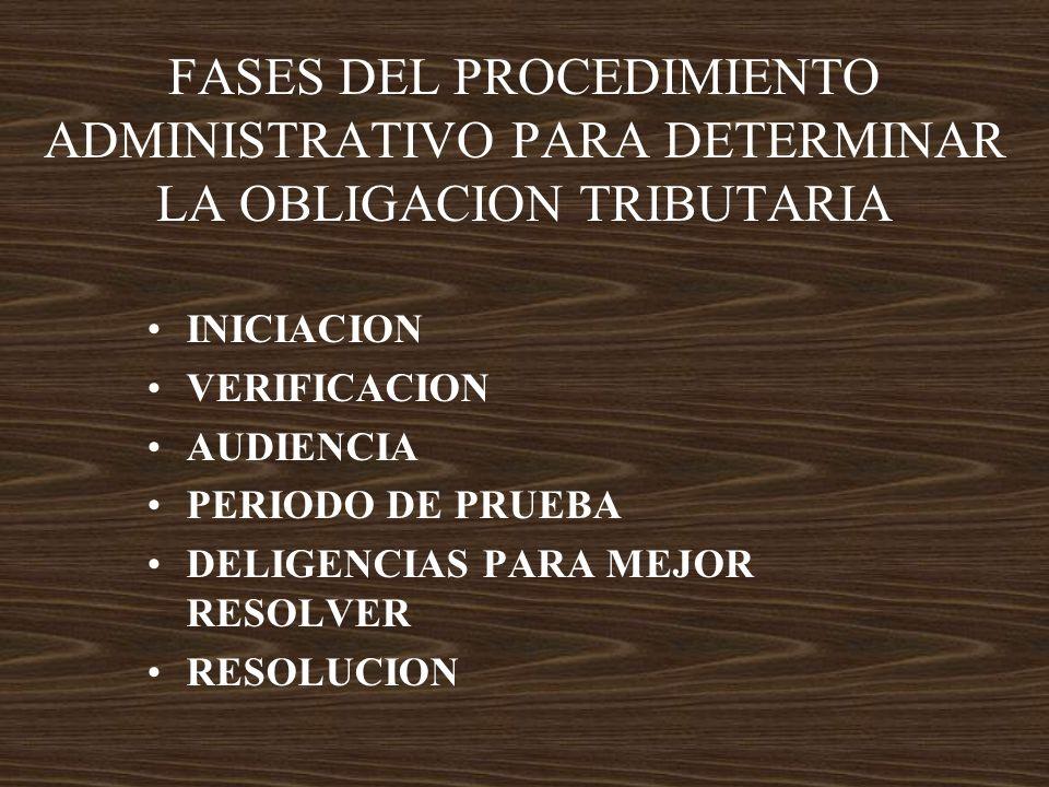 FASES DEL PROCEDIMIENTO ADMINISTRATIVO PARA DETERMINAR LA OBLIGACION TRIBUTARIA