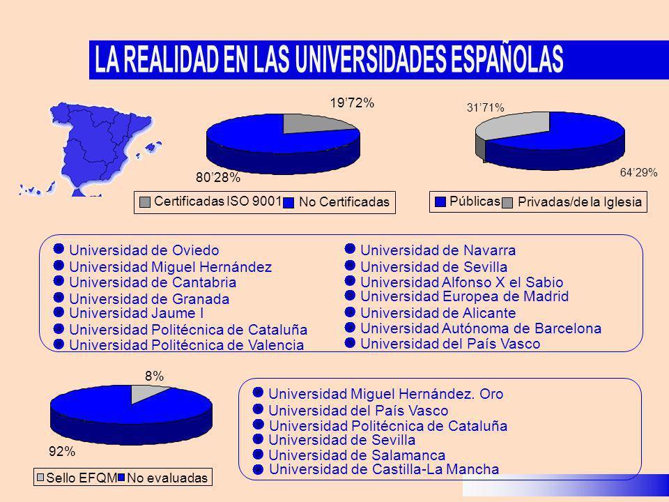 LA REALIDAD EN LAS UNIVERSIDADES ESPAÑOLAS