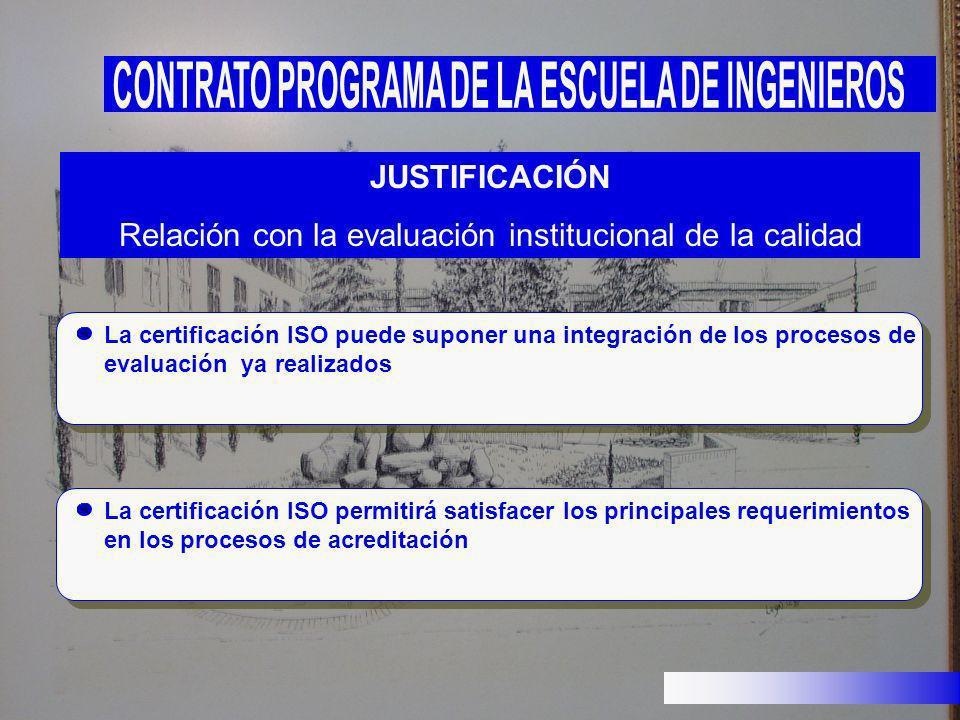 Relación con la evaluación institucional de la calidad