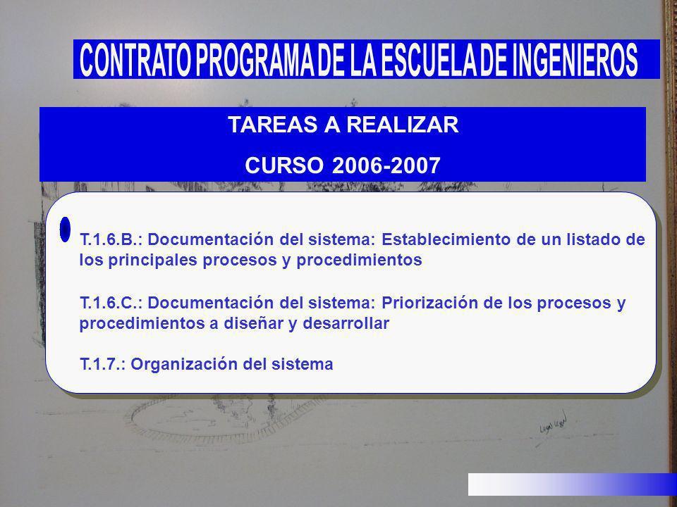 TAREAS A REALIZAR CURSO 2006-2007