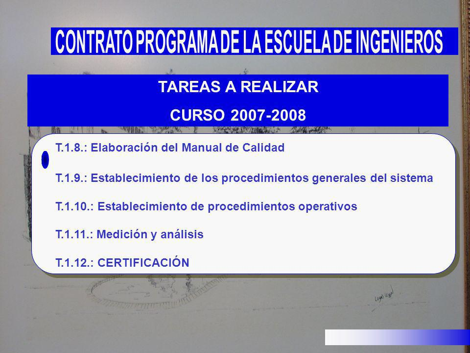 TAREAS A REALIZAR CURSO 2007-2008