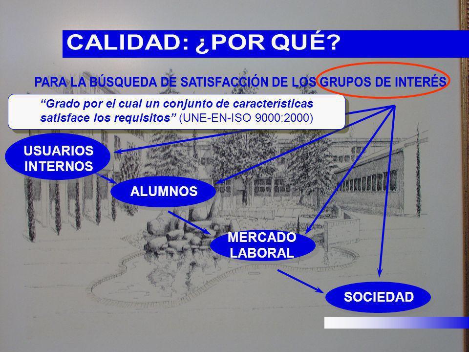 PARA LA BÚSQUEDA DE SATISFACCIÓN DE LOS GRUPOS DE INTERÉS