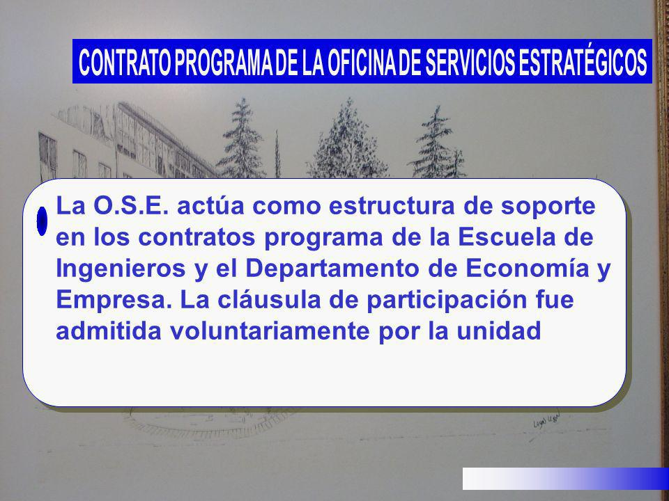CONTRATO PROGRAMA DE LA OFICINA DE SERVICIOS ESTRATÉGICOS