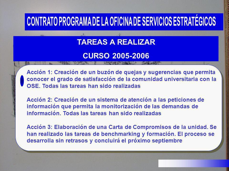 TAREAS A REALIZAR CURSO 2005-2006